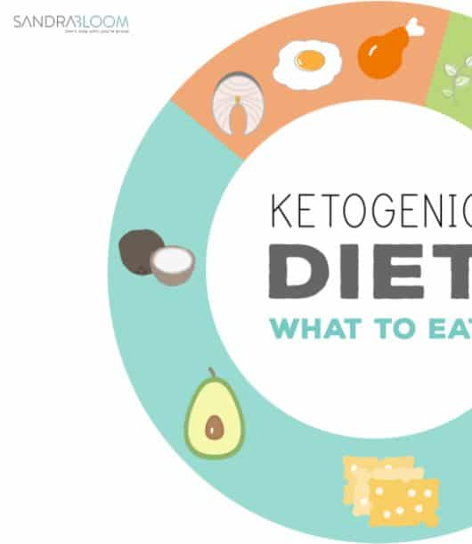 Keto-Diet Mistakes